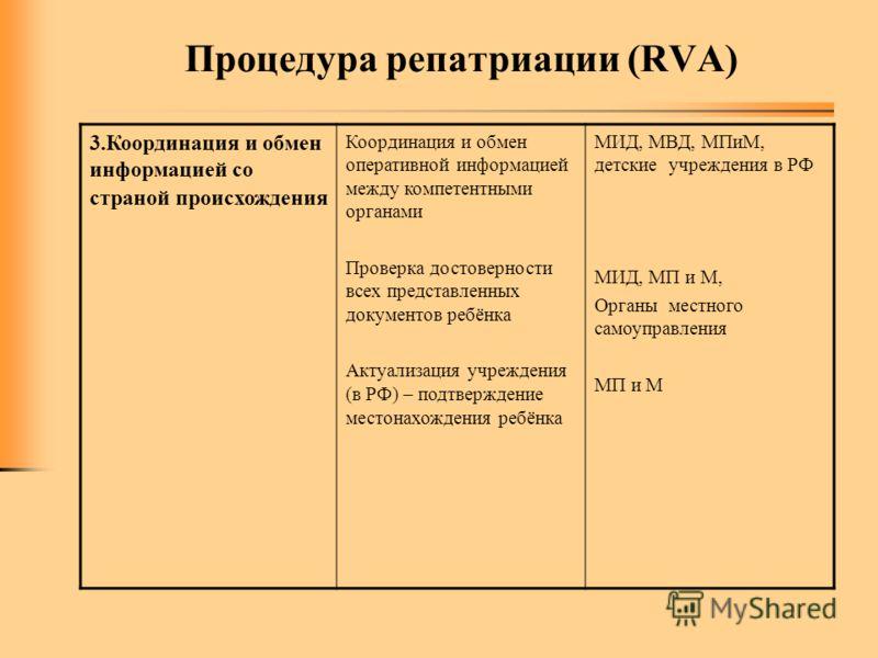 Процедура репатриации (RVA) 3.Координация и обмен информацией со страной происхождения Координация и обмен оперативной информацией между компетентными органами Проверка достоверности всех представленных документов ребёнка Актуализация учреждения (в Р