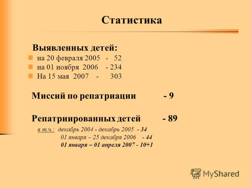 Статистика Выявленных детей: на 20 февраля 2005 - 52 на 01 ноября 2006 - 234 На 15 мая 2007 - 303 Миссий по репатриации - 9 Репатриированных детей - 89 в т.ч.: декабрь 2004 - декабрь 2005 - 34 01 января – 25 декабря 2006 - 44 01 января – 01 апреля 20