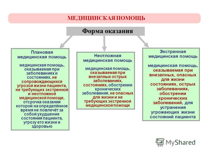 Медицинская помощь медицинская