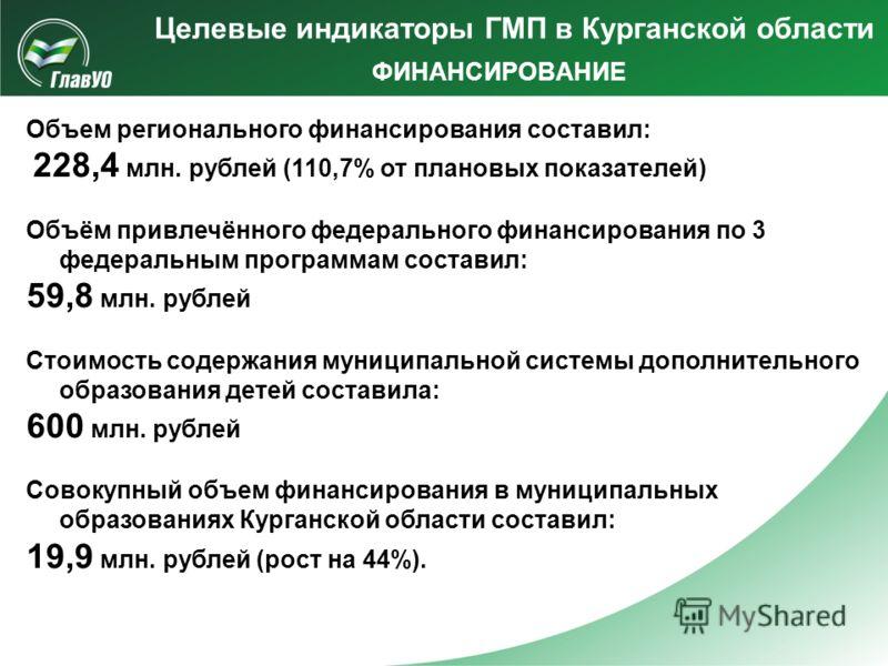 Объем регионального финансирования составил: 228,4 млн. рублей (110,7% от плановых показателей) Объём привлечённого федерального финансирования по 3 федеральным программам составил: 59,8 млн. рублей Стоимость содержания муниципальной системы дополнит