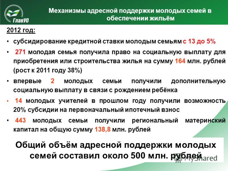 2012 год: субсидирование кредитной ставки молодым семьям с 13 до 5% 271 молодая семья получила право на социальную выплату для приобретения или строительства жилья на сумму 164 млн. рублей (рост к 2011 году 38%) впервые 2 молодых семьи получили допол