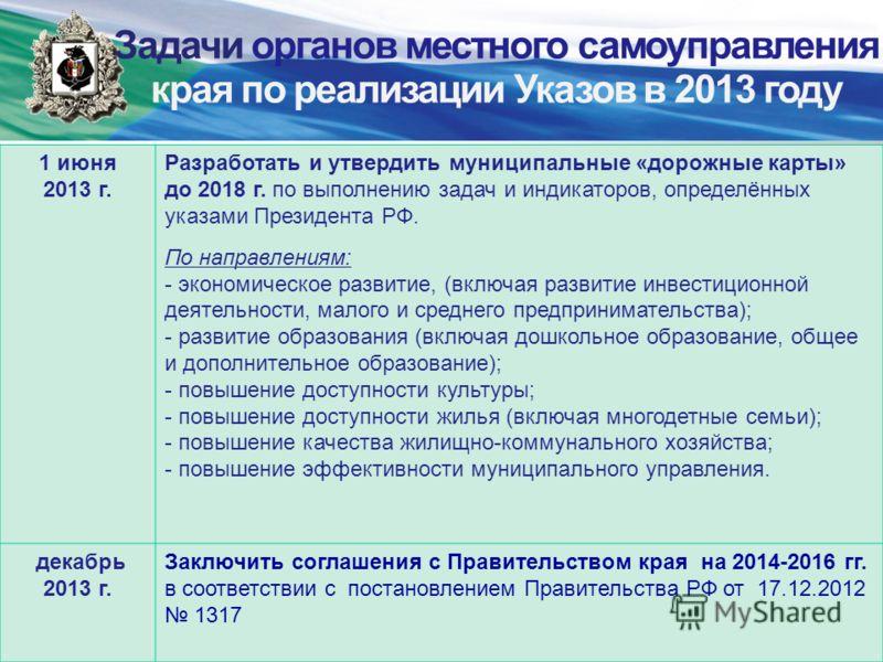 Задачи органов местного самоуправления края по реализации Указов в 2013 году 1 июня 2013 г. Разработать и утвердить муниципальные «дорожные карты» до 2018 г. по выполнению задач и индикаторов, определённых указами Президента РФ. По направлениям: - эк