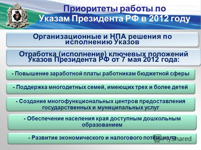 Приоритеты работы по Указам Президента РФ в 2012 году Организационные и НПА решения по исполнению Указов Отработка (исполнение) ключевых положений Указов Президента РФ от 7 мая 2012 года: - Повышение заработной платы работникам бюджетной сферы - Подд