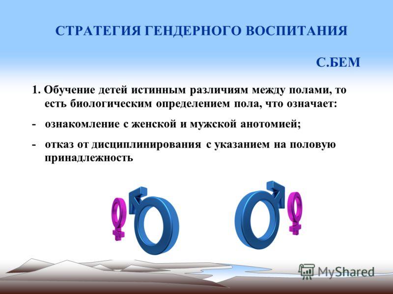СТРАТЕГИЯ ГЕНДЕРНОГО ВОСПИТАНИЯ С.БЕМ 1. Обучение детей истинным различиям между полами, то есть биологическим определением пола, что означает: - ознакомление с женской и мужской анотомией; - отказ от дисциплинирования с указанием на половую принадле