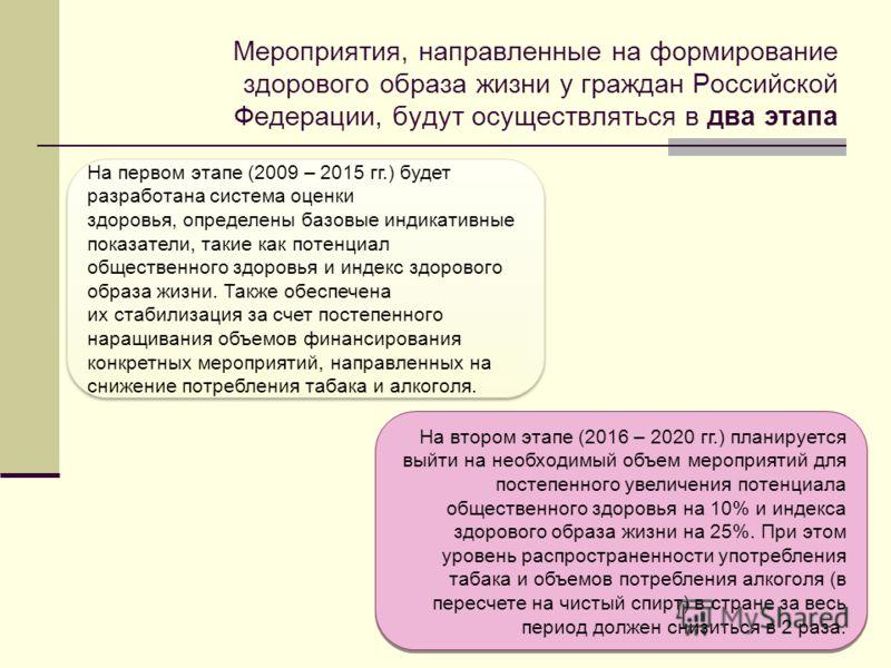 Мероприятия, направленные на формирование здорового образа жизни у граждан Российской Федерации, будут осуществляться в два этапа На первом этапе (2009 – 2015 гг.) будет разработана система оценки здоровья, определены базовые индикативные показатели,