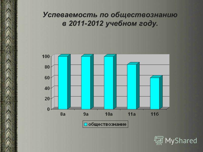 Успеваемость по обществознанию в 2011-2012 учебном году.