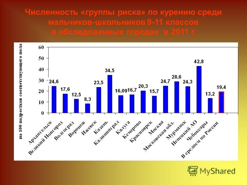 Численность «группы риска» по курению среди мальчиков-школьников 9-11 классов в обследованных городах в 2011 г.