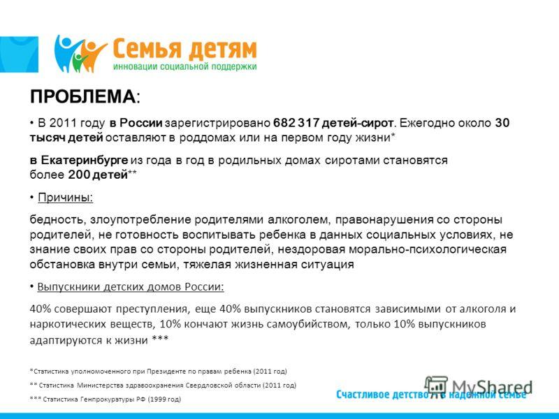 ПРОБЛЕМА: В 2011 году в России зарегистрировано 682 317 детей-сирот. Ежегодно около 30 тысяч детей оставляют в роддомах или на первом году жизни * в Екатеринбурге из года в год в родильных домах сиротами становятся более 200 детей ** П ричины: беднос