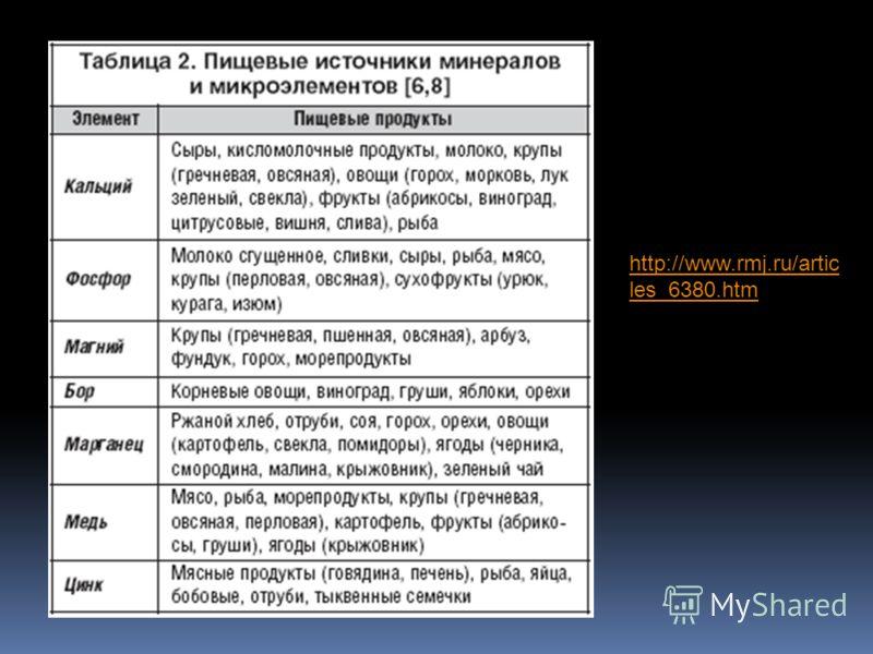 http://www.rmj.ru/artic les_6380.htm