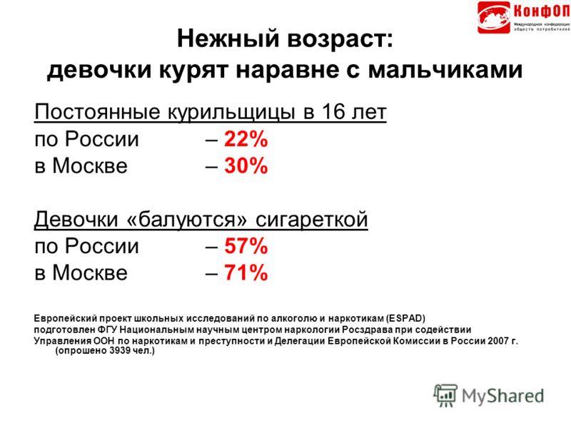 Нежный возраст: девочки курят наравне с мальчиками Постоянные курильщицы в 16 лет по России – 22% в Москве – 30% Девочки «балуются» сигареткой по России – 57% в Москве – 71% Европейский проект школьных исследований по алкоголю и наркотикам (ESPAD) по