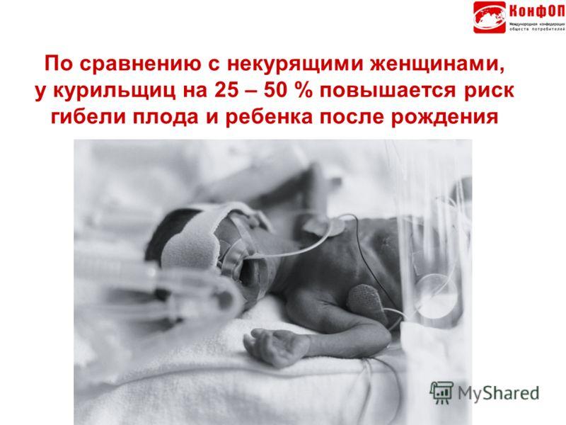 По сравнению с некурящими женщинами, у курильщиц на 25 – 50 % повышается риск гибели плода и ребенка после рождения