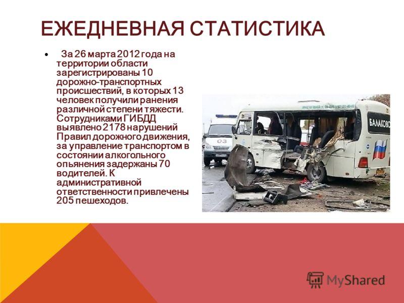 ЕЖЕДНЕВНАЯ СТАТИСТИКА За 26 марта 2012 года на территории области зарегистрированы 10 дорожно-транспортных происшествий, в которых 13 человек получили ранения различной степени тяжести. Сотрудниками ГИБДД выявлено 2178 нарушений Правил дорожного движ