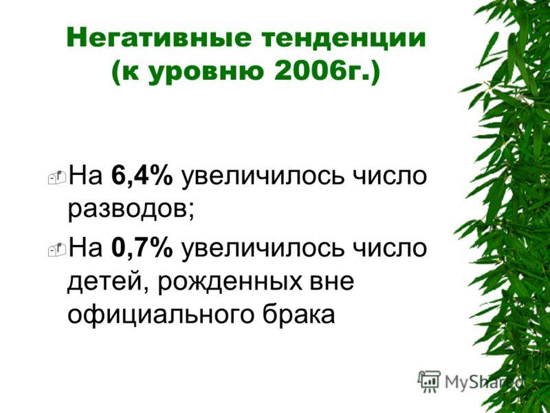 Негативные тенденции (к уровню 2006г.) На 6,4% увеличилось число разводов; На 0,7% увеличилось число детей, рожденных вне официального брака