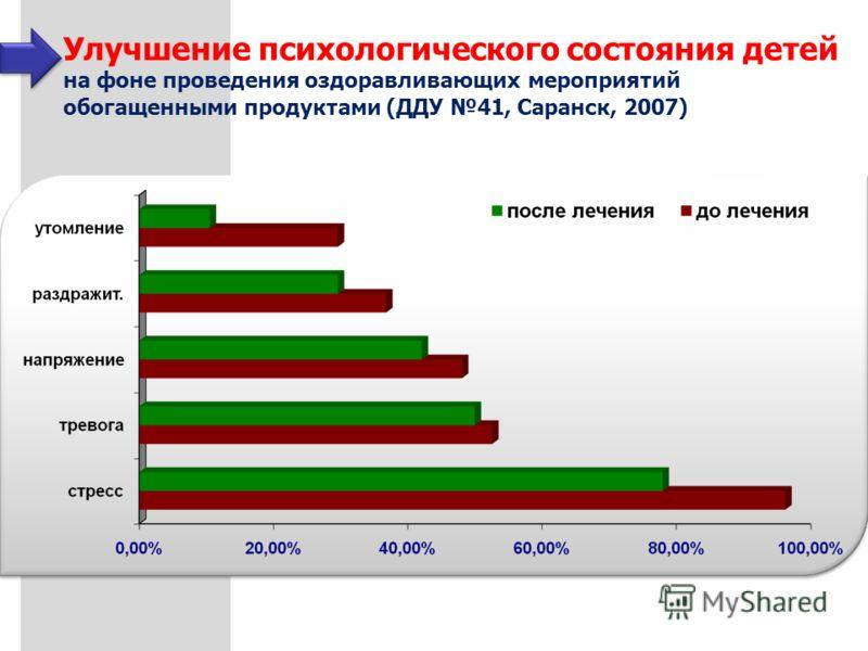 Улучшение психологического состояния детей на фоне проведения оздоравливающих мероприятий обогащенными продуктами (ДДУ 41, Саранск, 2007)