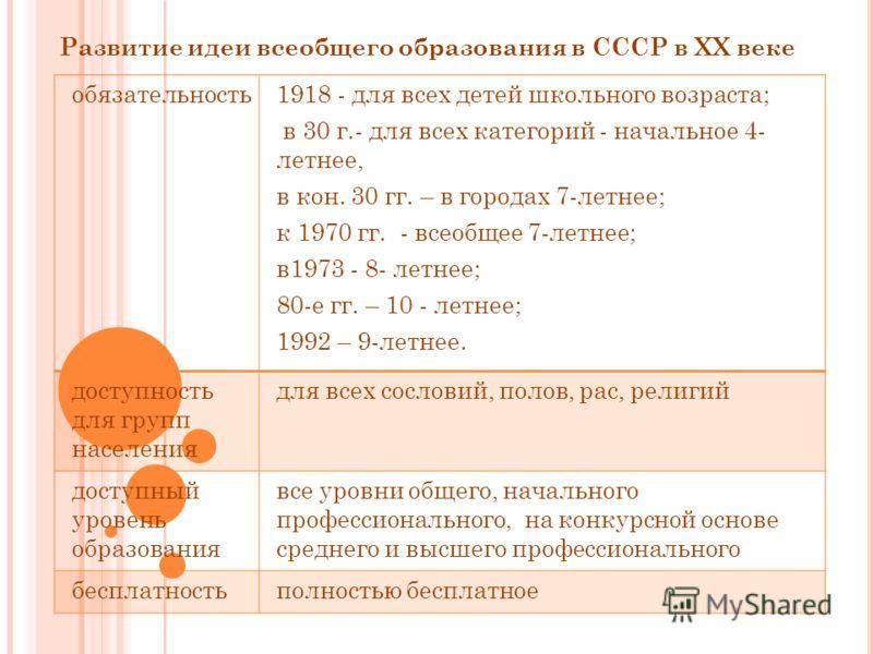 Развитие идеи всеобщего образования в СССР в ХХ веке обязательность1918 - для всех детей школьного возраста; в 30 г.- для всех категорий - начальное 4- летнее, в кон. 30 гг. – в городах 7-летнее; к 1970 гг. - всеобщее 7-летнее; в1973 - 8- летнее; 80-