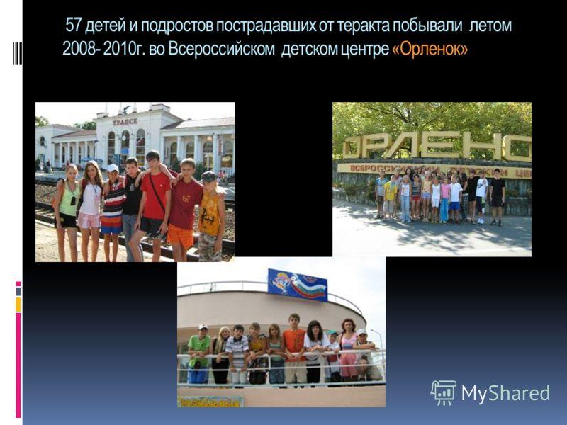57 детей и подростов пострадавших от теракта побывали летом 2008- 2010г. во Всероссийском детском центре «Орленок»
