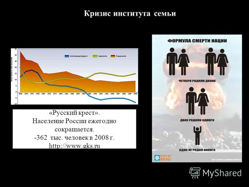 «Русский крест». Население России ежегодно сокращается. -362 тыс. человек в 2008 г. http://www.gks.ru Кризис института семьи