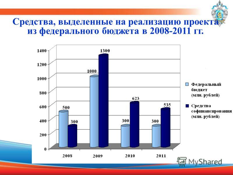 14 Средства, выделенные на реализацию проекта из федерального бюджета в 2008-2011 гг.