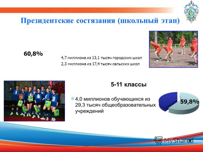 8 Президентские состязания (школьный этап) 4,7 миллиона из 13,1 тысяч городских школ 2,3 миллиона из 17,4 тысяч сельских школ 60,8% 59,8%