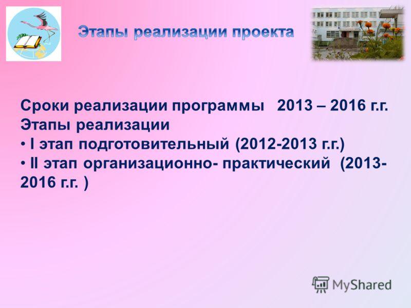 Сроки реализации программы 2013 – 2016 г.г. Этапы реализации I этап подготовительный (2012-2013 г.г.) II этап организационно- практический (2013- 2016 г.г. )