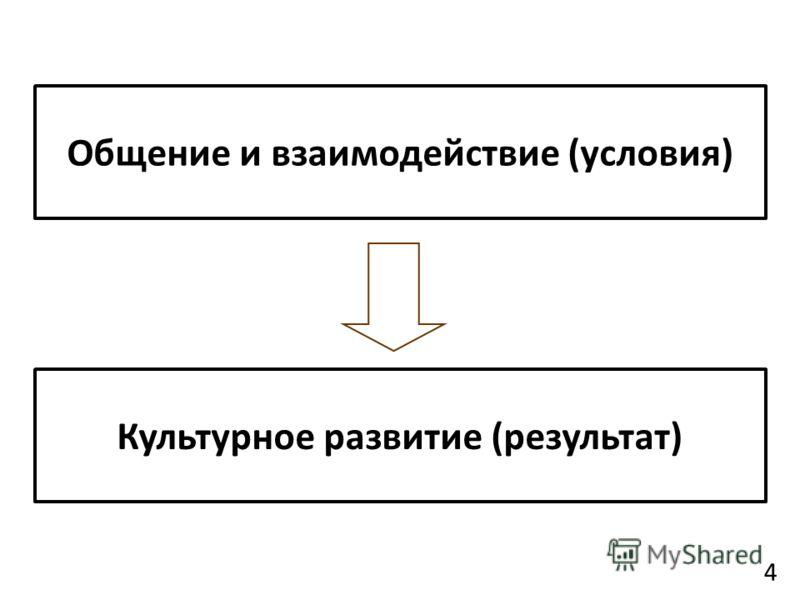4 Общение и взаимодействие (условия) Культурное развитие (результат)