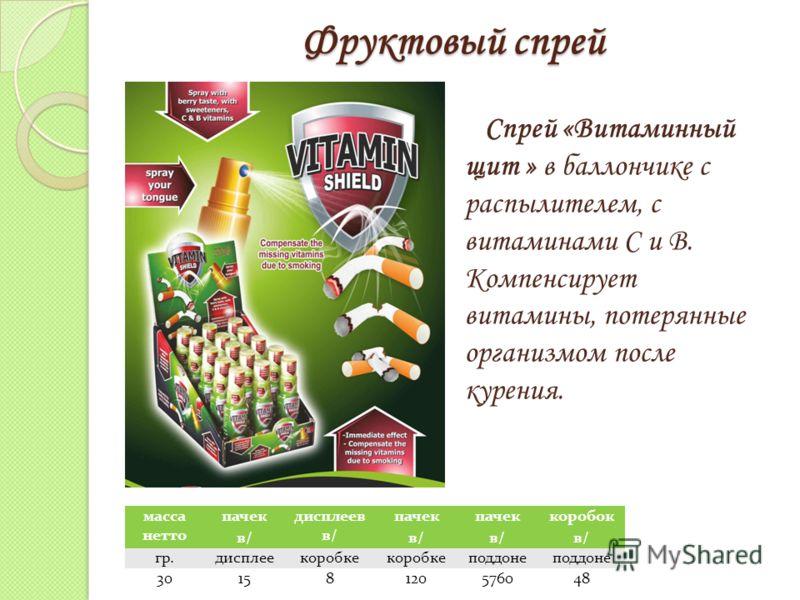 Фруктовый спрей Спрей «Витаминный щит » в баллончике с распылителем, с витаминами С и В. Компенсирует витамины, потерянные организмом после курения. масса нетто пачек в/ дисплеев в/ пачек в/ пачек в/ коробок в/ гр.дисплеекоробке поддоне 3015812057604