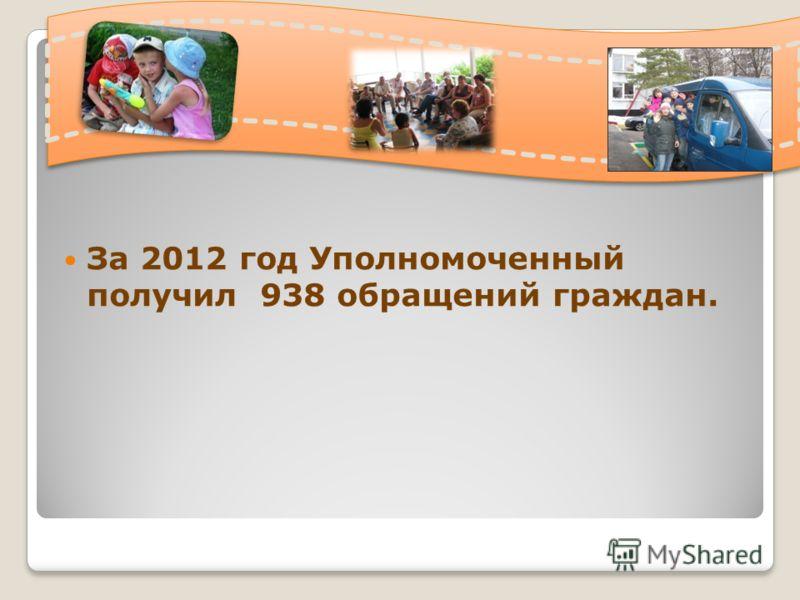 За 2012 год Уполномоченный получил 938 обращений граждан.