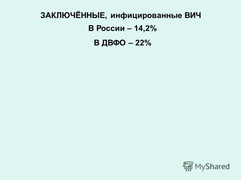 ЗАКЛЮЧЁННЫЕ, инфицированные ВИЧ В России – 14,2% В ДВФО – 22%