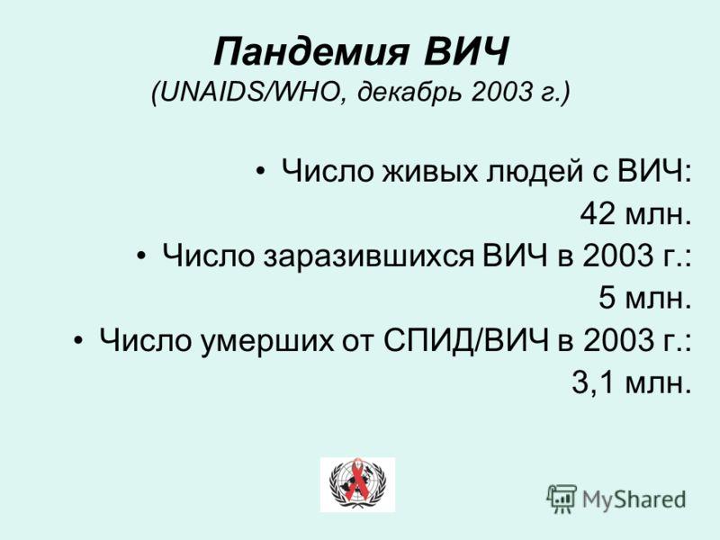 Пандемия ВИЧ (UNAIDS/WHO, декабрь 2003 г.) Число живых людей с ВИЧ: 42 млн. Число заразившихся ВИЧ в 2003 г.: 5 млн. Число умерших от СПИД/ВИЧ в 2003 г.: 3,1 млн.