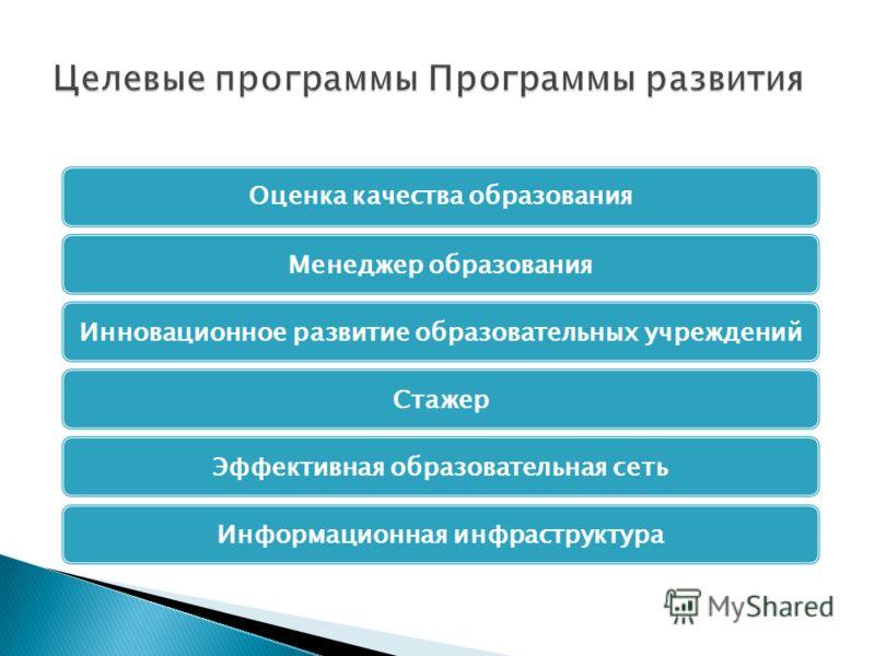 Оценка качества образования Менеджер образованияИнновационное развитие образовательных учрежденийСтажерЭффективная образовательная сетьИнформационная инфраструктура