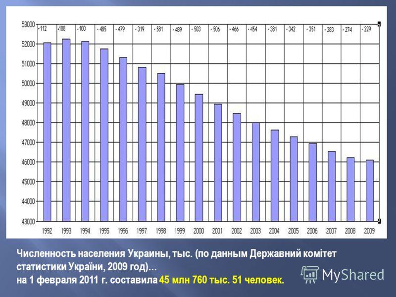 Численность населения Украины, тыс. (по данным Державний комітет статистики України, 2009 год)… на 1 февраля 2011 г. составила 45 млн 760 тыс. 51 человек.