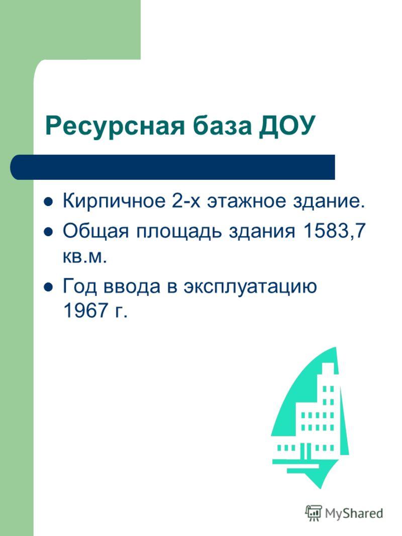Ресурсная база ДОУ Кирпичное 2-х этажное здание. Общая площадь здания 1583,7 кв.м. Год ввода в эксплуатацию 1967 г.