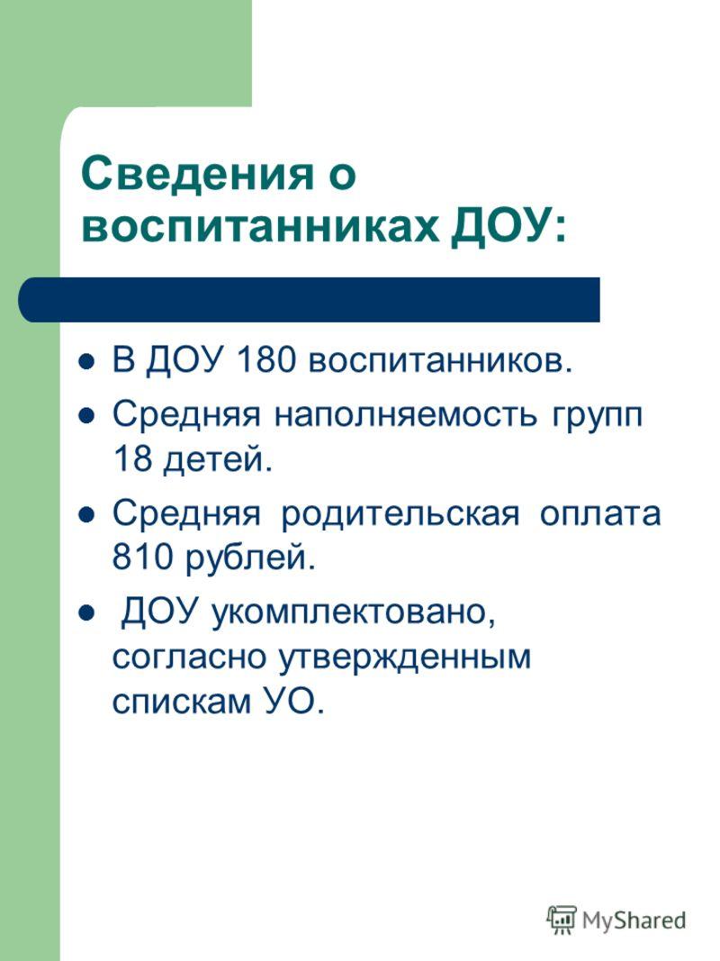 Сведения о воспитанниках ДОУ: В ДОУ 180 воспитанников. Средняя наполняемость групп 18 детей. Средняя родительская оплата 810 рублей. ДОУ укомплектовано, согласно утвержденным спискам УО.