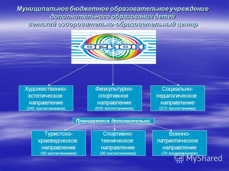 Муниципальное бюджетное образовательное учреждение дополнительного образования детей детский оздоровительно-образовательный центр «ОРИОН» был создан в 2008г.