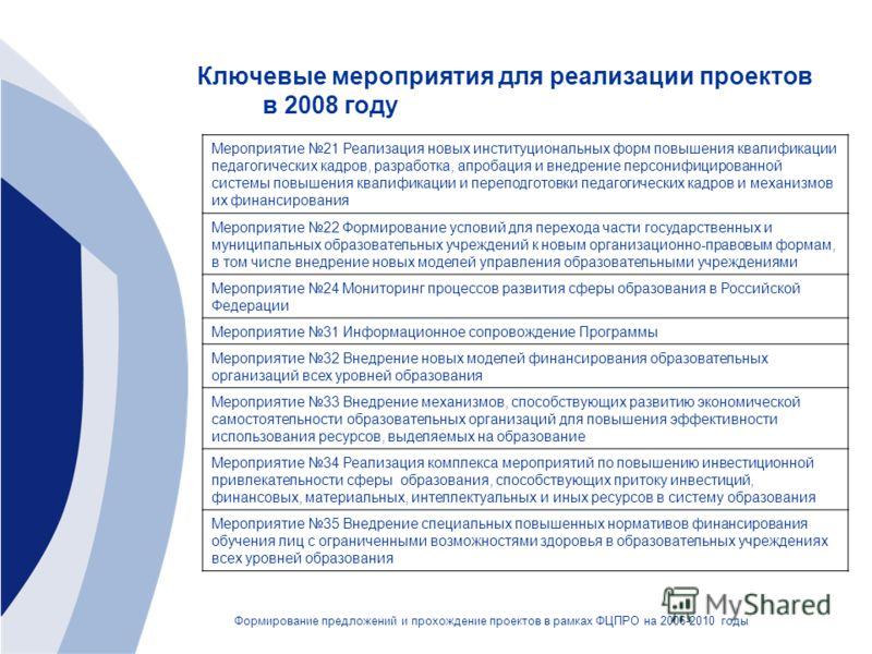 Ключевые мероприятия для реализации проектов в 2008 году Мероприятие 21 Реализация новых институциональных форм повышения квалификации педагогических кадров, разработка, апробация и внедрение персонифицированной системы повышения квалификации и переп