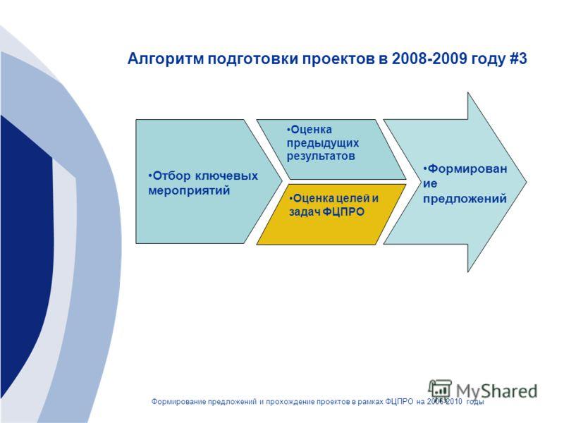 Алгоритм подготовки проектов в 2008-2009 году #3 Отбор ключевых мероприятий Оценка предыдущих результатов Формирован ие предложений Оценка целей и задач ФЦПРО Формирование предложений и прохождение проектов в рамках ФЦПРО на 2006-2010 годы