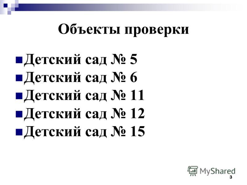 Объекты проверки Детский сад 5 Детский сад 6 Детский сад 11 Детский сад 12 Детский сад 15 3