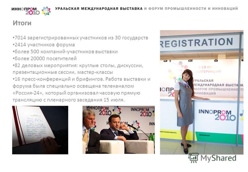 Итоги 7014 зарегистрированных участников из 30 государств 2414 участников форума более 500 компаний-участников выставки более 20000 посетителей 82 деловых мероприятия: круглые столы, дискуссии, презентационные сессии, мастер-классы 16 пресс-конференц