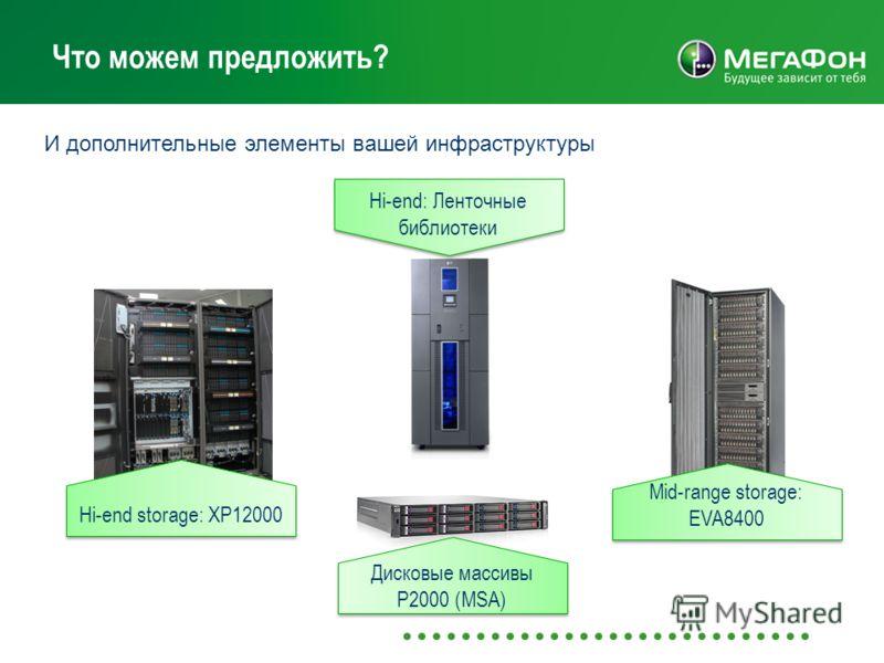 Что можем предложить? Hi-end : Ленточные библиотеки Hi-end storage: XP 12 000 Mid-range storage: EVA8400 И дополнительные элементы вашей инфраструктуры Дисковые массивы P2000 (MSA) Дисковые массивы P2000 (MSA)