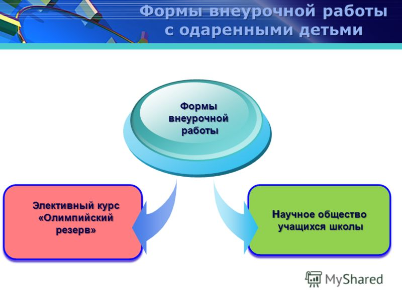 Одаренность – сочетание трех основных качеств 1 2 Креативность 3 Н астойчивость (мотивация, ориен- тированная на задачу) Н астойчивость (мотивация, ориен- тированная на задачу) Интеллектуальные · Интеллектуальные способности (превышающие средний уров