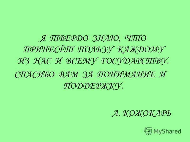 ИТОГИ ВЫБОРОВ Кожокарь Артем - 68% голосов. Николаев Андрей - 32% голосов.
