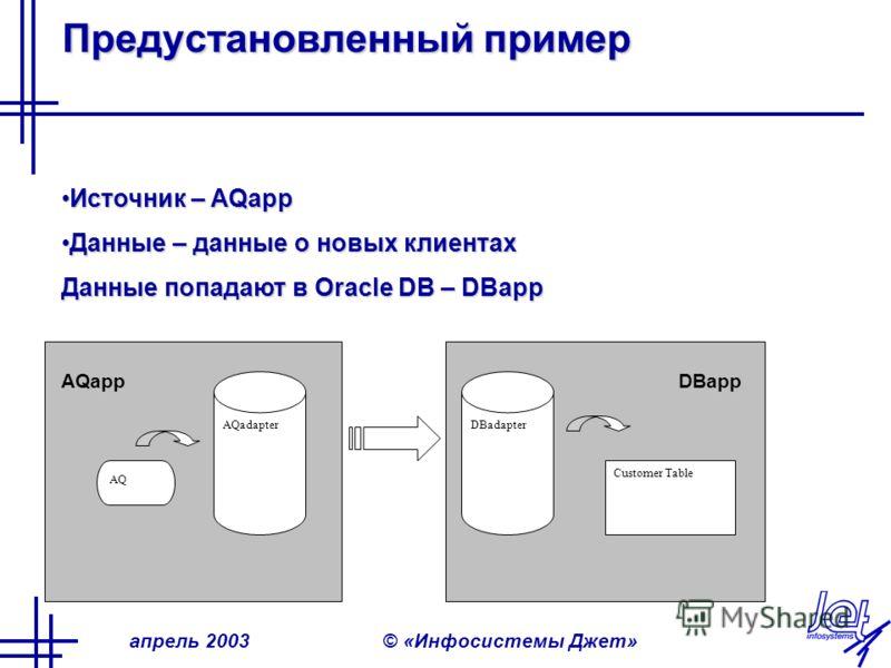 апрель 2003© «Инфосистемы Джет» Предустановленный пример Источник – AQappИсточник – AQapp Данные – данные о новых клиентахДанные – данные о новых клиентах Данные попадают в Oracle DB – DBapp AQadapterDBadapter Customer Table AQ DBappAQapp