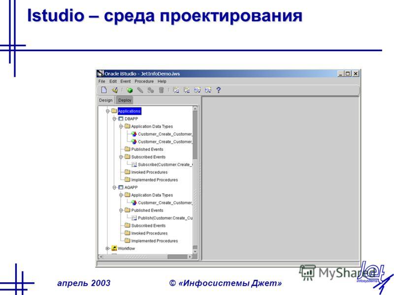 апрель 2003© «Инфосистемы Джет» Istudio – среда проектирования