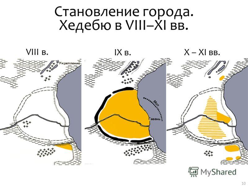 10 VIII в. IX в. Становление города. Хедебю в VIII–XI вв. X – XI вв.