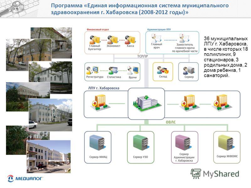 Программа «Единая информационная система муниципального здравоохранения г. Хабаровска (2008-2012 годы)» 36 муниципальных ЛПУ г. Хабаровска, в числе которых 18 поликлиник, 9 стационаров, 3 родильных дома, 2 дома ребенка, 1 санаторий.