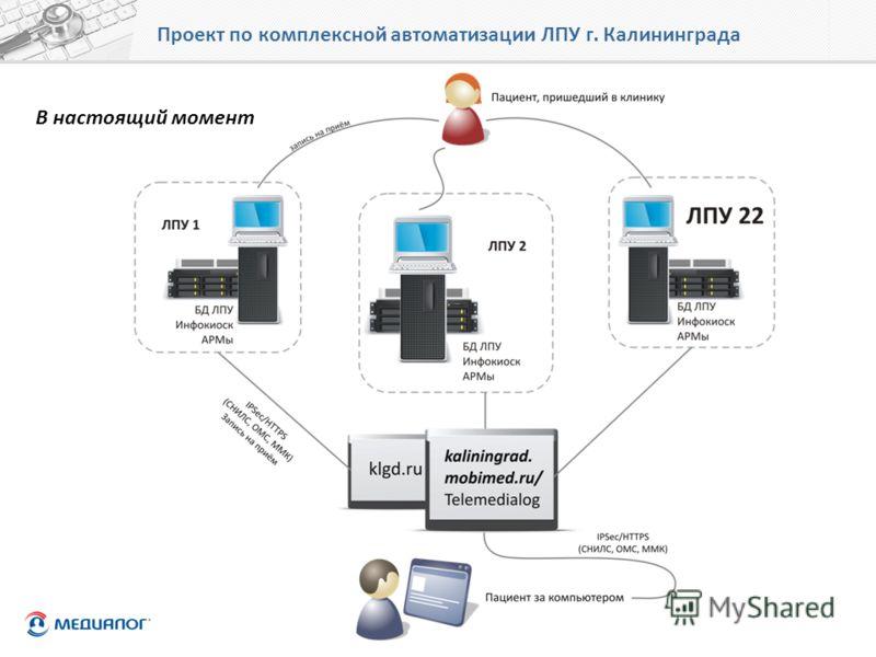 Проект по комплексной автоматизации ЛПУ г. Калининграда В настоящий момент