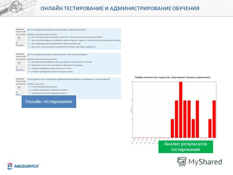 Онлайн тестирование Анализ результатов тестирования ОНЛАЙН ТЕСТИРОВАНИЕ И АДМИНИСТРИРОВАНИЕ ОБУЧЕНИЯ