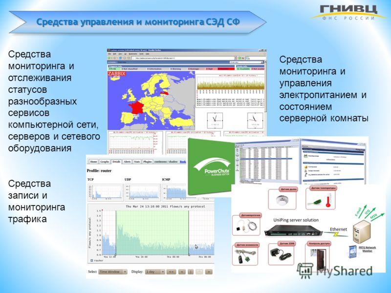 Средства управления и мониторинга СЭДСФ Средства управления и мониторинга СЭД СФ Средства мониторинга и отслеживания статусов разнообразных сервисов компьютерной сети, серверов и сетевого оборудования Средства записи и мониторинга трафика Средства мо