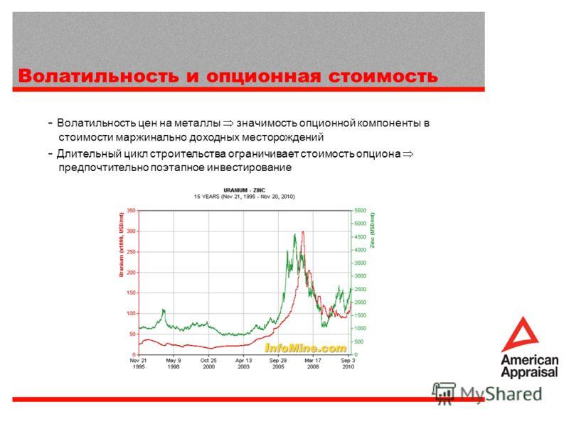 Волатильность и опционная стоимость - Волатильность цен на металлы значимость опционной компоненты в стоимости маржинально доходных месторождений - Длительный цикл строительства ограничивает стоимость опциона предпочтительно поэтапное инвестирование