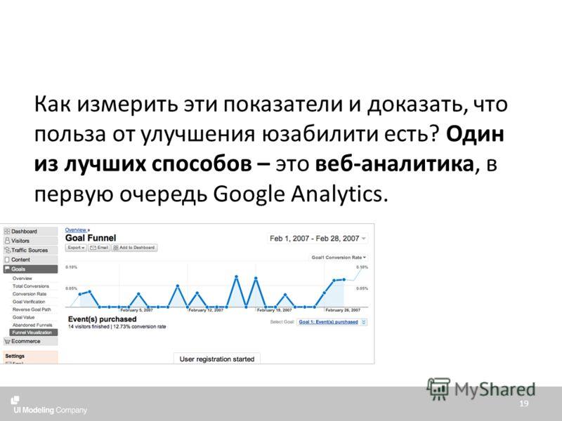 Как измерить эти показатели и доказать, что польза от улучшения юзабилити есть? Один из лучших способов – это веб-аналитика, в первую очередь Google Analytics. 19
